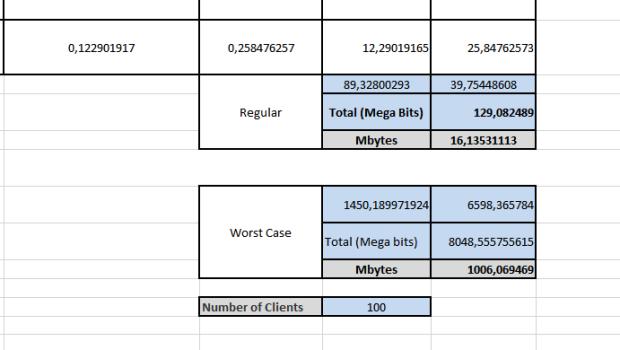 calculate-network-bandwidth-sccm2